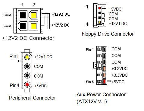 ATX-UPS-connectors.jpg
