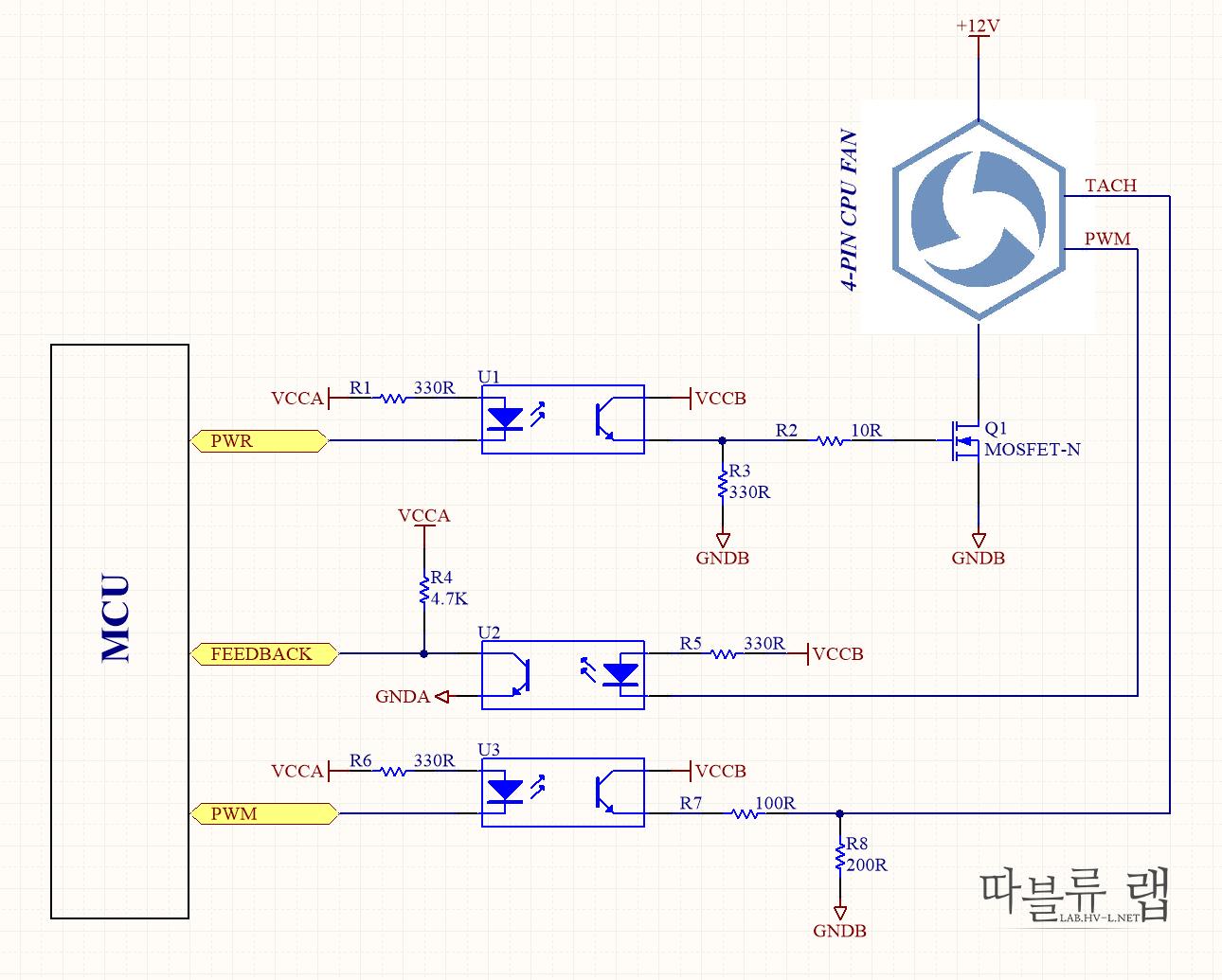 STM32 + C# 이용 팬(FAN) 속도 제어와 RPM 읽기 테스트